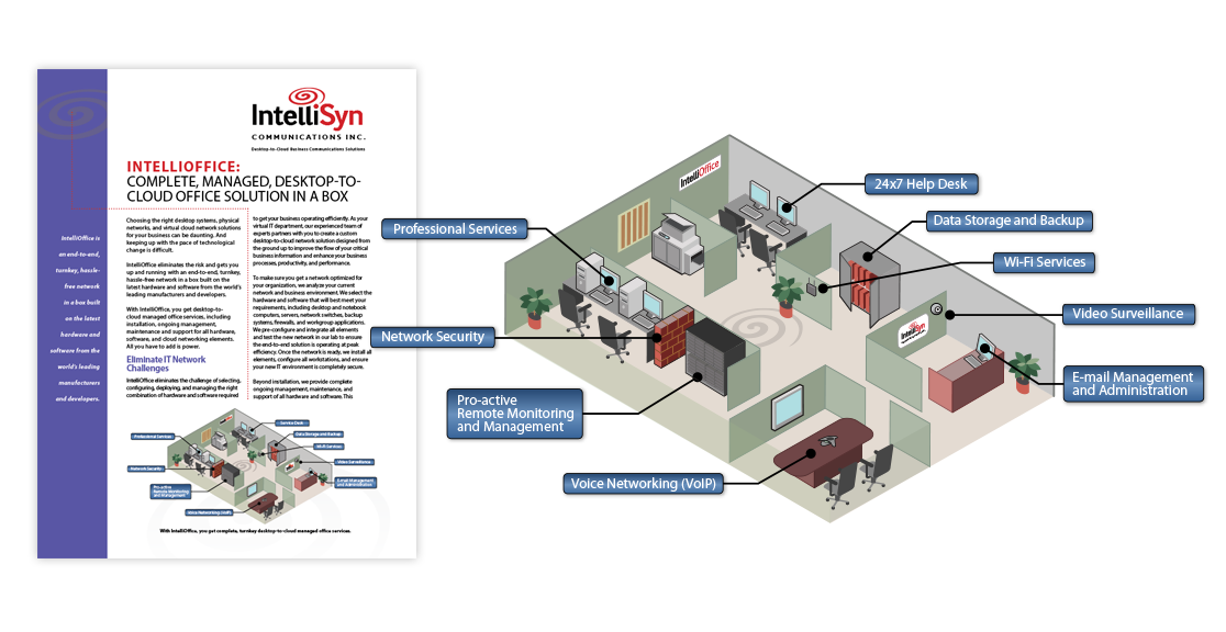 Intellisyn Data Sheet / Illustration